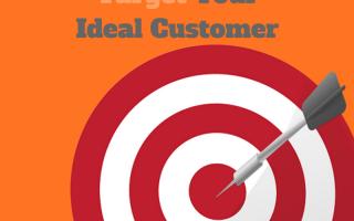 Digital Marketing Target