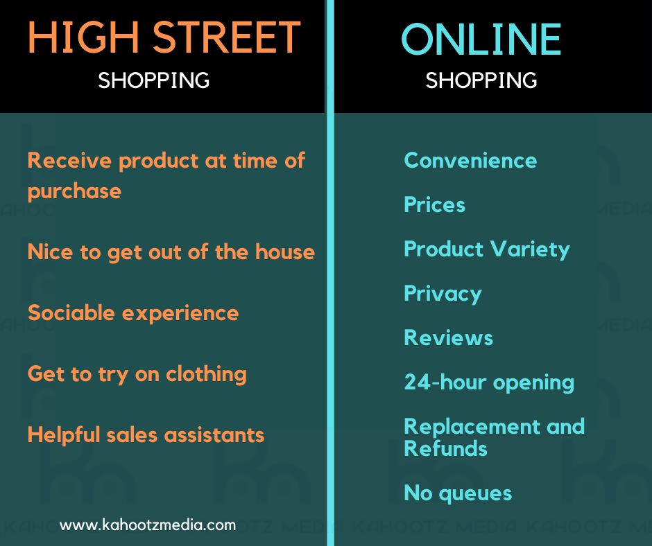 Online Shopping vs high street shopping