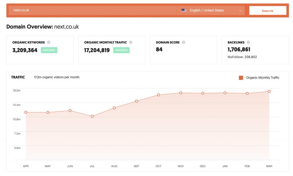 Next Website Statistics